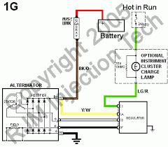 ford alternator wiring diagram depict pleasurable 1988 gmc truck