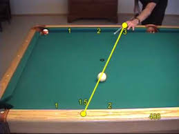 Diamond Pool Table Diamond System For Aiming Rolling Cue Ball Kick Shots From Veps
