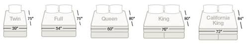 Measurement Of A King Size Bed Slumberland Mattress Buying Guide
