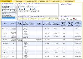 fleet report template fleet management report template 4 professional and high