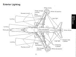 what is the diffference between landing lights taxi lights and