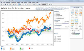 how to embed dashboards from tableau software in powerpoint