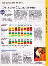 resultat crash test siege auto sécurité auto les crash tests ont 20 ans actualité ufc que choisir
