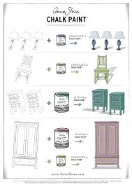 how much chalk paint do i need for kitchen cabinets sloan chalk paint coverage guide chalk chalk paint