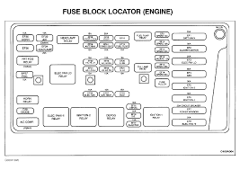 fuse box diagram daewoo wiring diagrams instruction