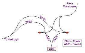 what is low voltage lighting marvelous how to wire low voltage landscape lights impressive design