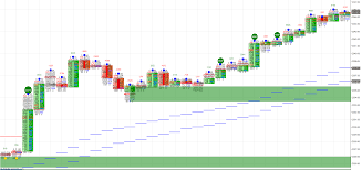 software u2013 buyside global