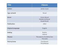common themes in short stories of james joyce ulysses james joyce analysis ppt video online download