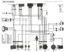 tr200 wiring diagram tr fatcat adventure rider honda fat cat