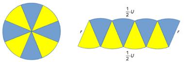 fläche kreis 1213 unterricht mathematik 9e figuren und körper