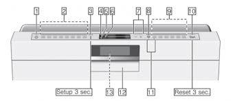 bosch dishwasher error codes washer and dishwasher error codes