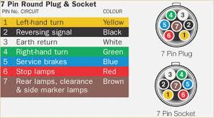5 pin trailer wiring harness diagram davehaynes me