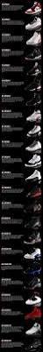 best 25 air jordan sneakers ideas on pinterest jordans air