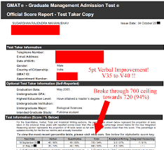 testimonials the gmat pill study method