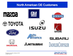 toyota company overview proprietary information of akebono all rights reserved akebono