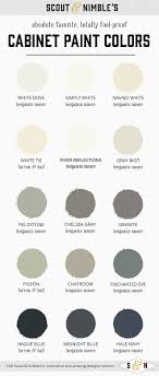best white paint color for kitchen cabinets best benjamin white paint color for kitchen cabinets