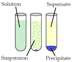 chemical reactions chemistry libretexts
