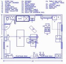 wood workshop layout images woodshop design layout a recent kitchen renovation project inspires