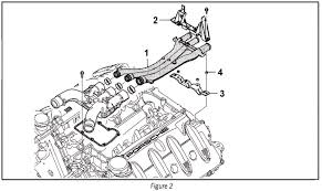 Porsche Cayenne Warning Lights - porsche cayenne turbo what type of maintenance should i expect