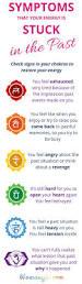 solar plexus chakra tattoo solar plexus chakra blockages u0026 symptoms crystals chakra