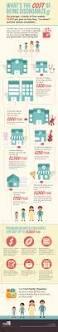 grocery list for thanksgiving dinner infographics cozi family organizer