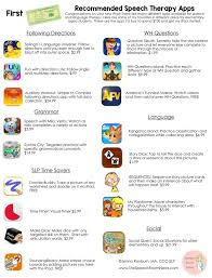 how to spend 100 in speech therapy apps elementary aged