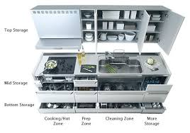 small one wall kitchen layout home design ideas