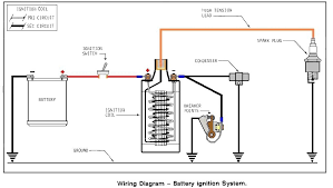 wiring diagram coil ignition wiring diagram and schematic