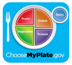 healthy colors myplate choose myplate