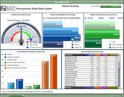 Free Kpi Dashboard Excel Template Dashboard In Excel Free Wolfskinmall