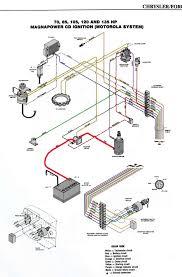evinrude wiring schematics 200 hp 1995 a hunt wiring diagram