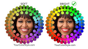 what colors look good on you if you look like michelle obama