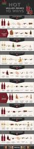 Bathtub Gin Seattle Dress Code by Best 25 How To Make Cocktails Ideas Only On Pinterest