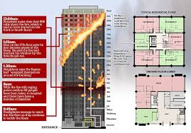Tower Of London Floor Plan London Fire Food And Clothing Offered To The Homeless Daily