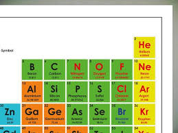 periodic table poster large periodic table of the elements poster tiger moon