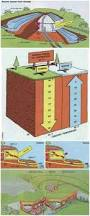 House Design Plans by Best 25 Earthship Home Plans Ideas On Pinterest Earthship Home