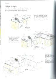 Outdoor Kitchen Design Plans Free Outdoor Kitchen Plans Outdoor Kitchen Designs Ideas Landscaping