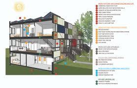 100 zero energy home design floor plans 100 energy house