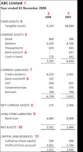 balance sheet explained maslins accountants maslins accountants