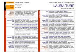 Good Nursery Layout Laura Turp