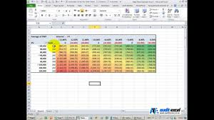 Sensitivity Analysis Excel Template Three Way Data Table Excel
