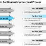 process improvement plan template powerpoint cpanj info