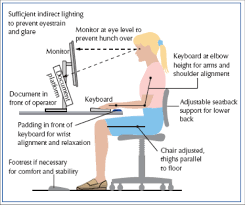 Computer Desk Posture Correct Way To Sit At A Computer Desk While Sitting At My Desk