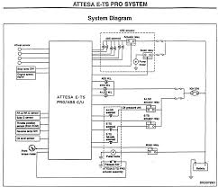 nissan stagea wiring diagram nissan wiring diagrams instruction