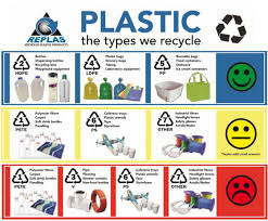 recycling how it really works in australia and at replas