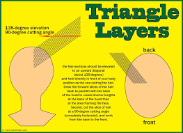 90 degree triangle haircut how to cut triangle layers