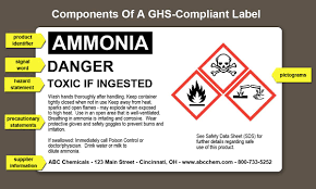 Ghs Safety Data Sheet Template Ghs Compliant Labels What Are The Essential Components