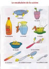 la cuisine de le vocabulaire de la cuisine francuski learning