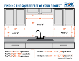 How To Measure For Kitchen Backsplash How To Measure For A Backsplash U2013 Rok Hardware