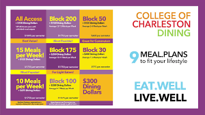 Cofc Map Meal Plans At The College Of Charleston Dining Services